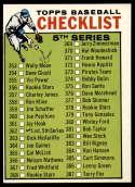 1964 Topps #362 Checklist 353-429 NM-MT