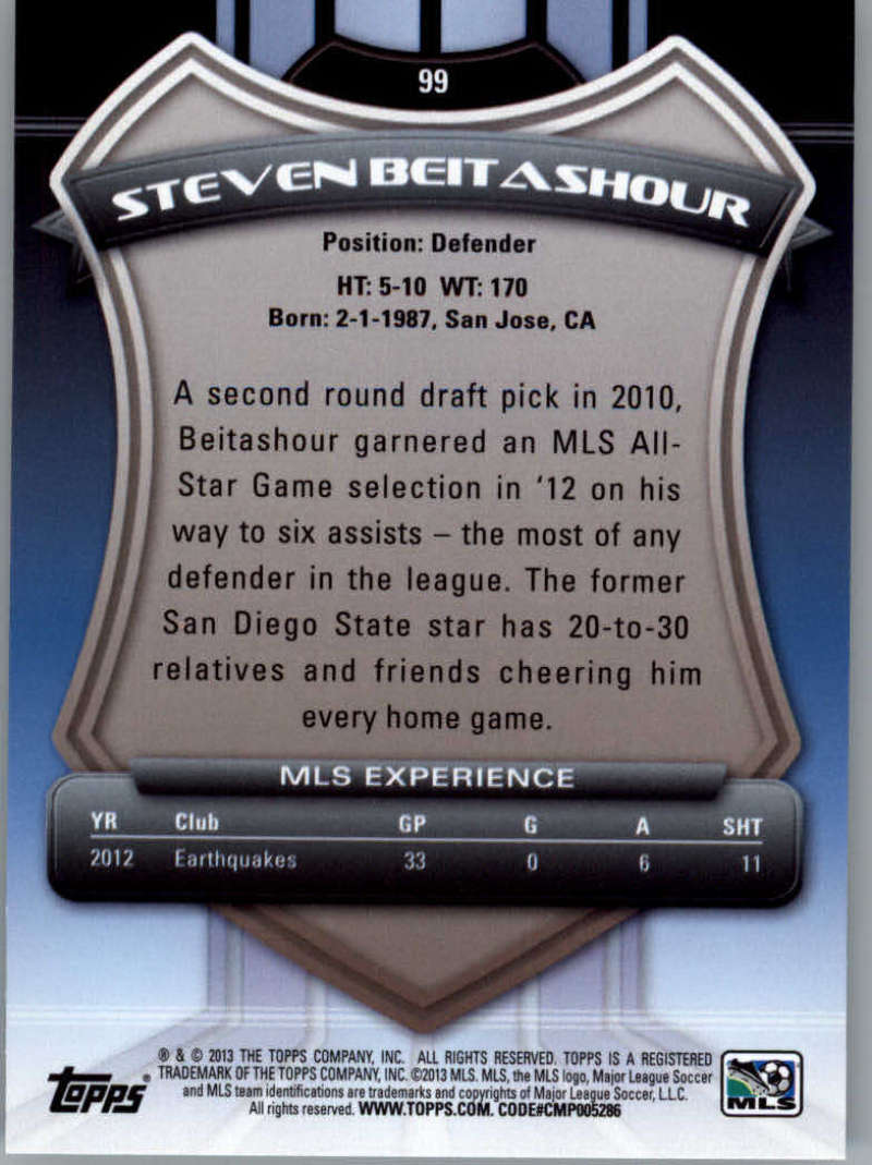 2013-Topps-MLS-Soccer-Pick-A-Player thumbnail 195