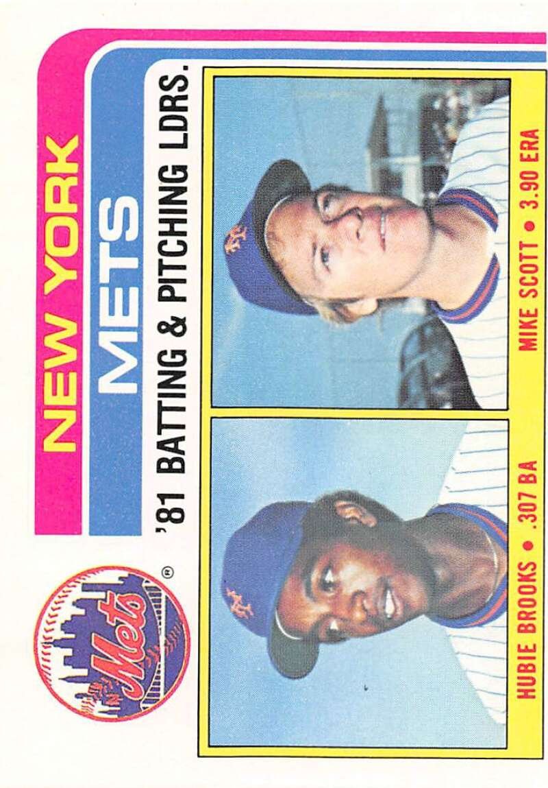 1982 Topps  Team Checklists Mail-In Set
