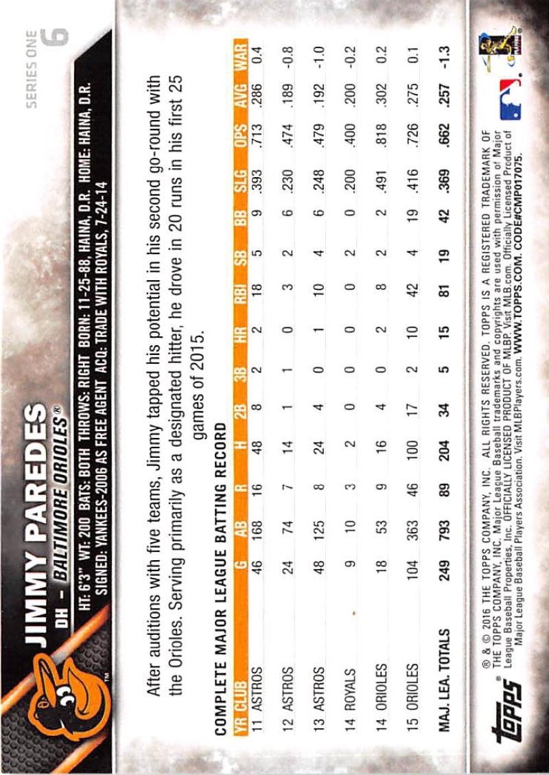 thumbnail 12 - 2016 Topps Baseball Cards Pick From List 1-251