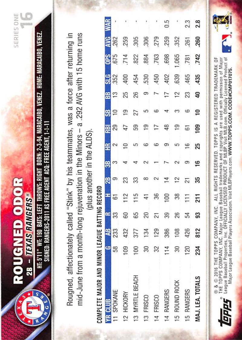 thumbnail 26 - 2016 Topps Baseball Cards Pick From List 1-251