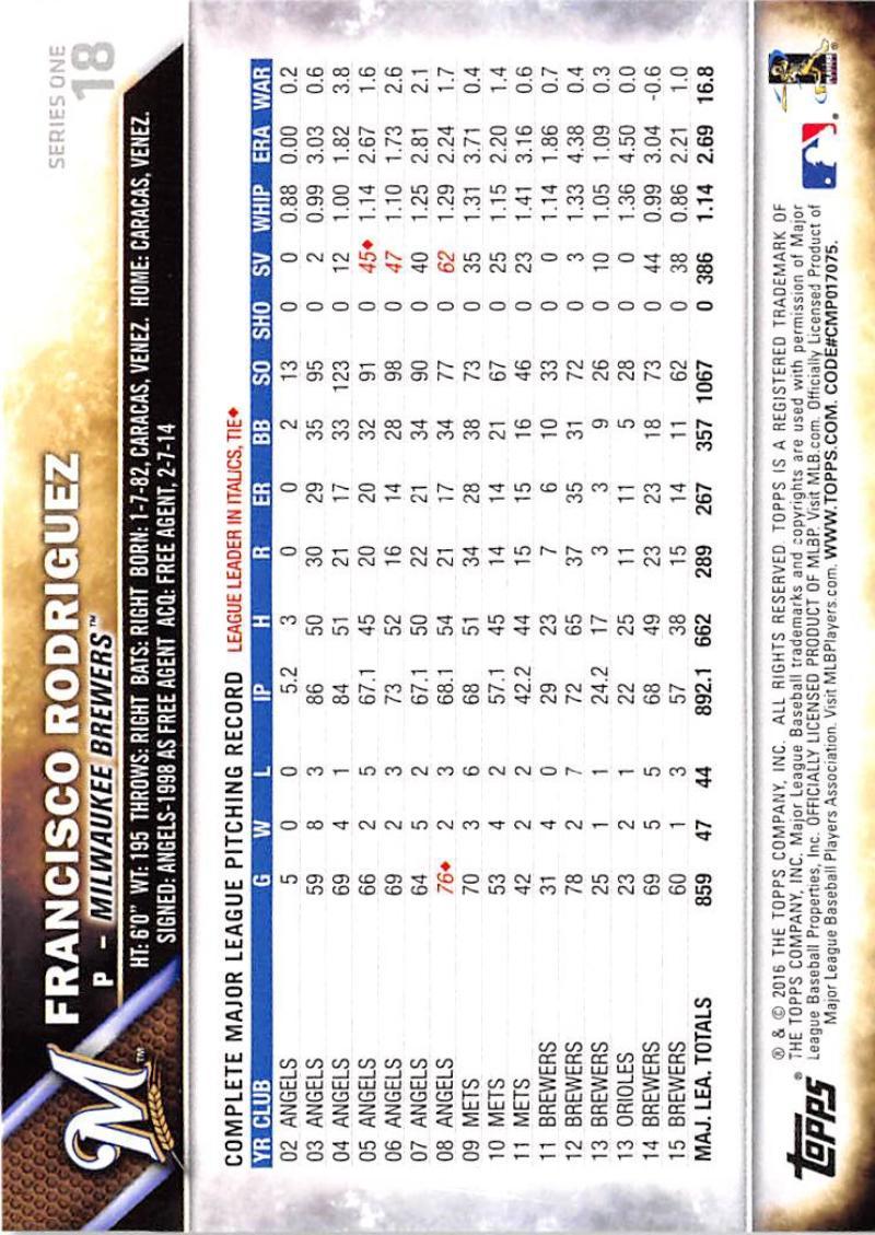 thumbnail 29 - 2016 Topps Baseball Cards Pick From List 1-251