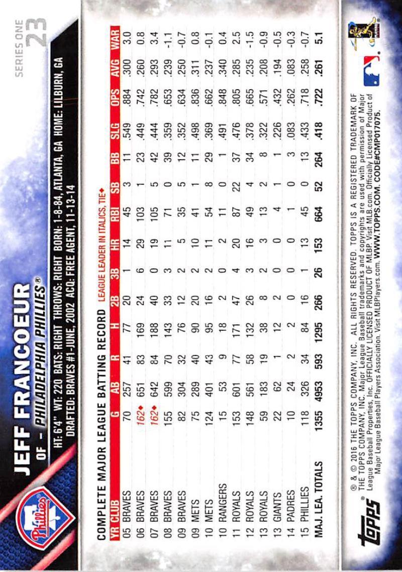 thumbnail 38 - 2016 Topps Baseball Cards Pick From List 1-251