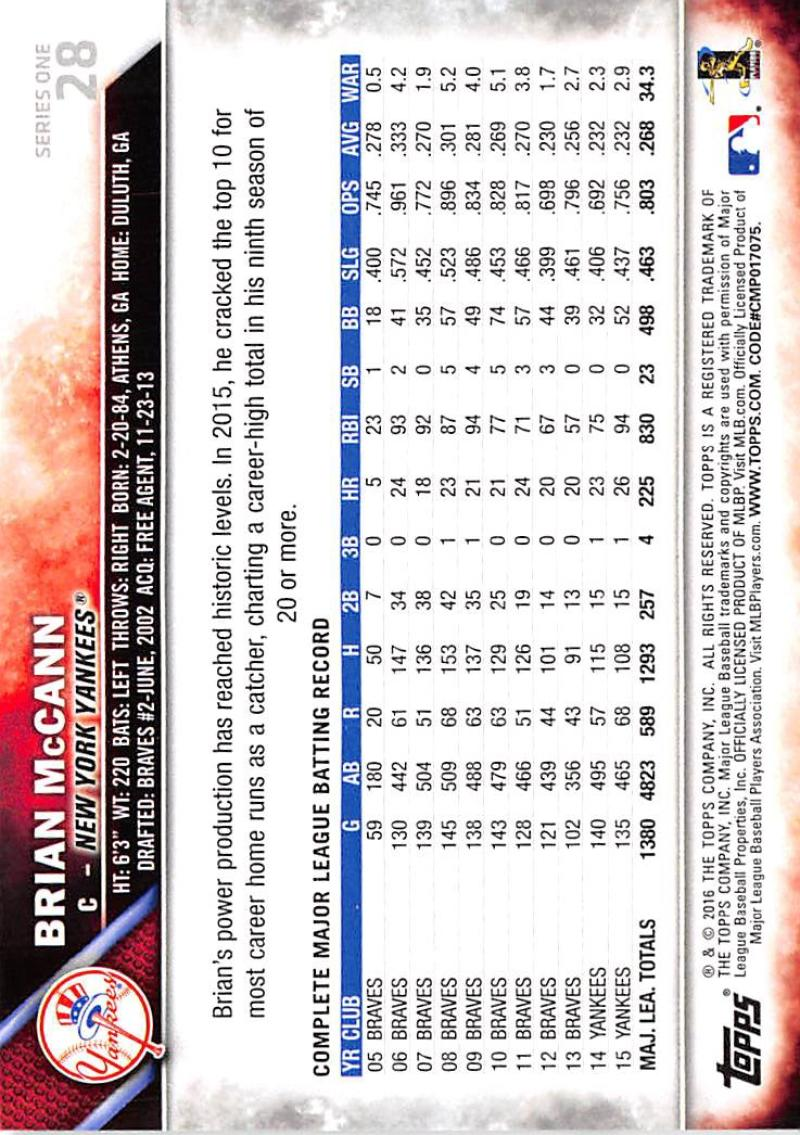 thumbnail 47 - 2016 Topps Baseball Cards Pick From List 1-251
