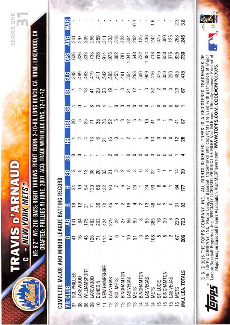 thumbnail 51 - 2016 Topps Baseball Cards Pick From List 1-251