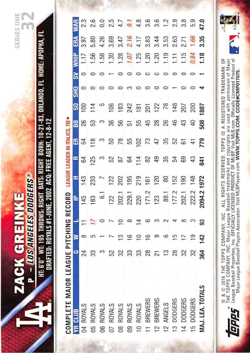 thumbnail 53 - 2016 Topps Baseball Cards Pick From List 1-251