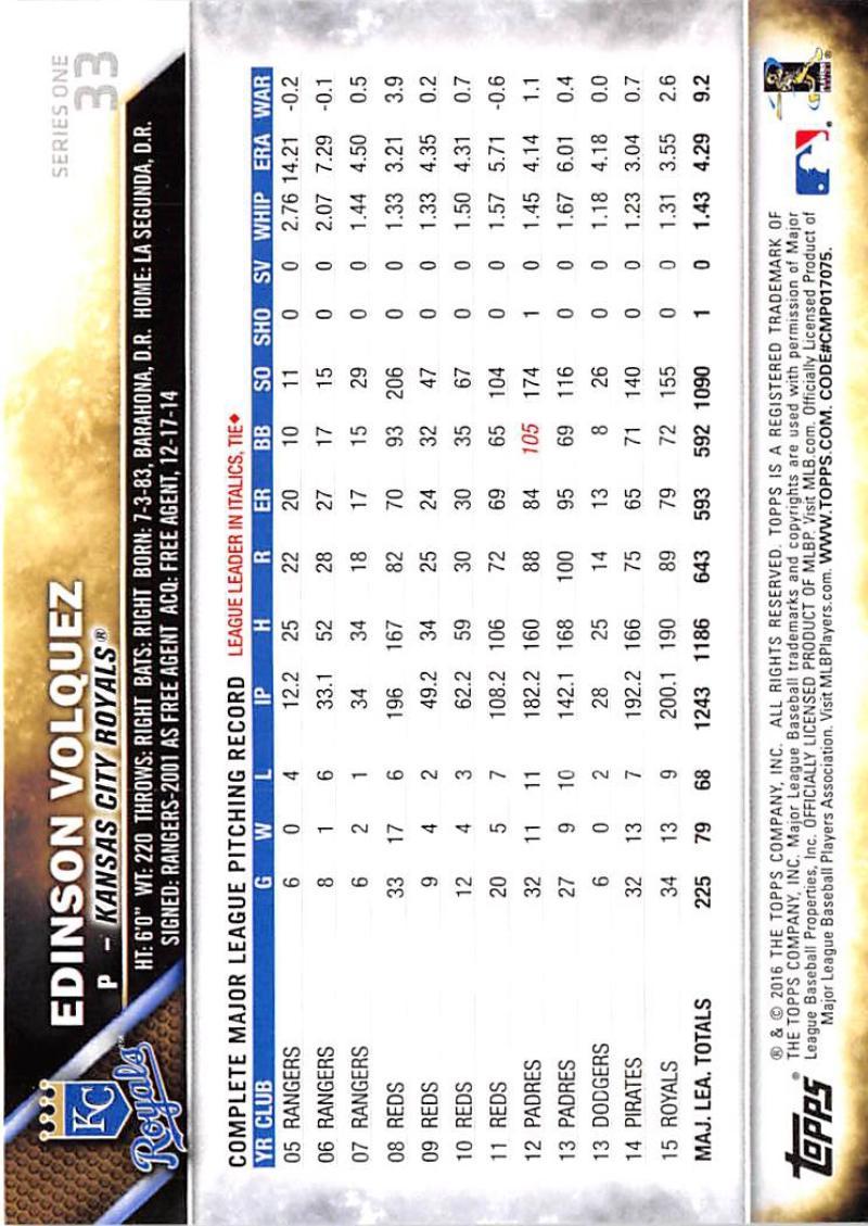 thumbnail 55 - 2016 Topps Baseball Cards Pick From List 1-251