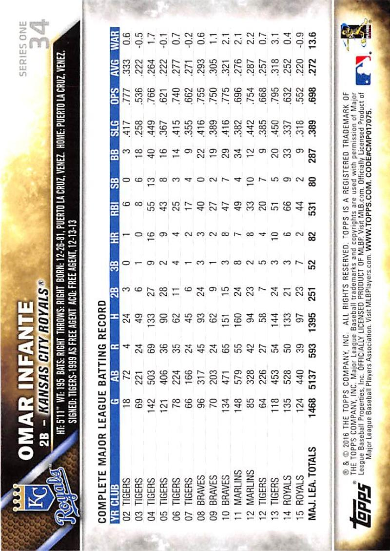 thumbnail 57 - 2016 Topps Baseball Cards Pick From List 1-251