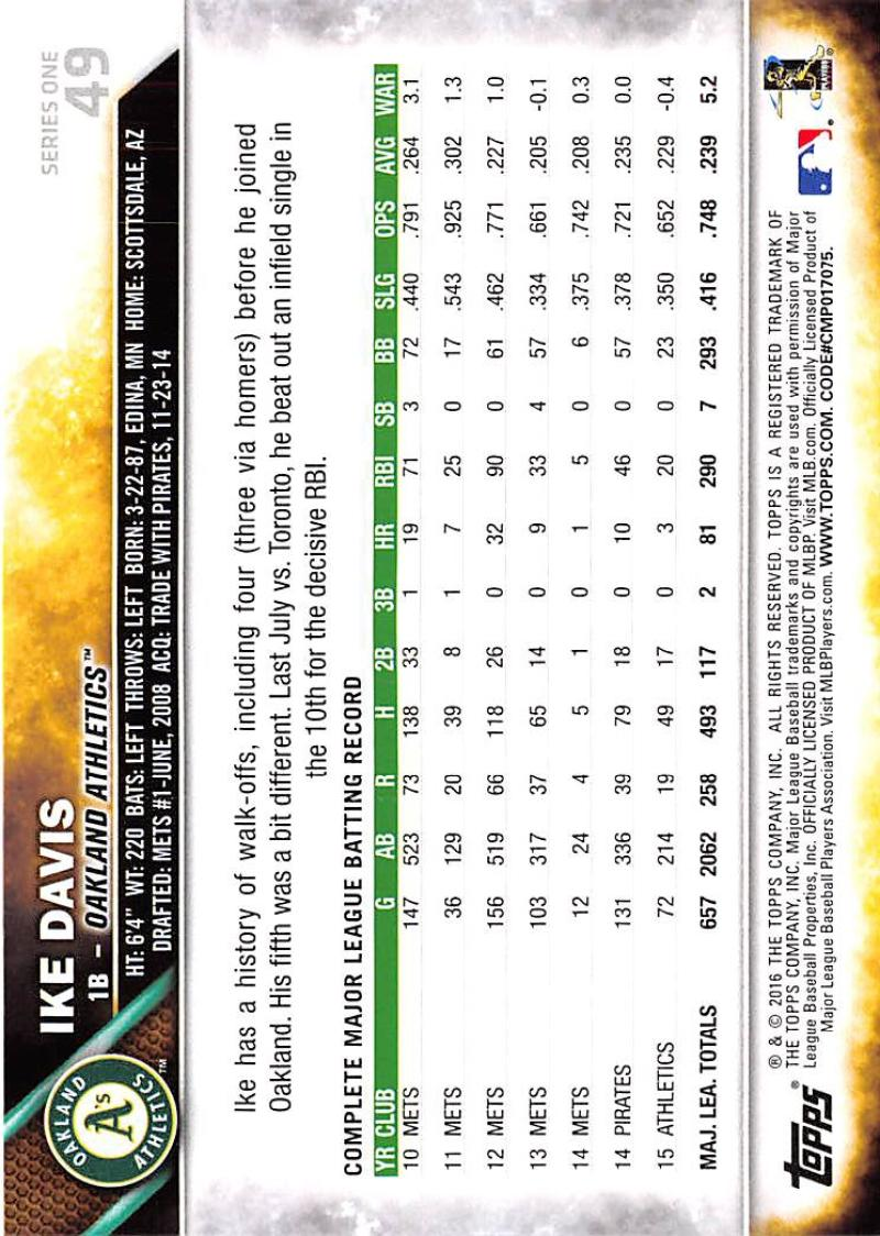 thumbnail 81 - 2016 Topps Baseball Cards Pick From List 1-251