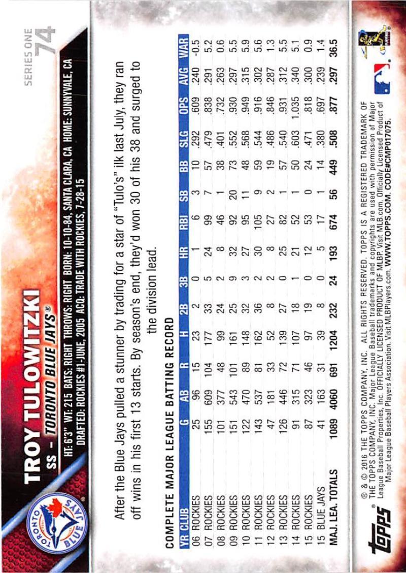thumbnail 115 - 2016 Topps Baseball Cards Pick From List 1-251