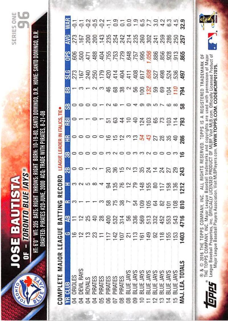 thumbnail 148 - 2016 Topps Baseball Cards Pick From List 1-251