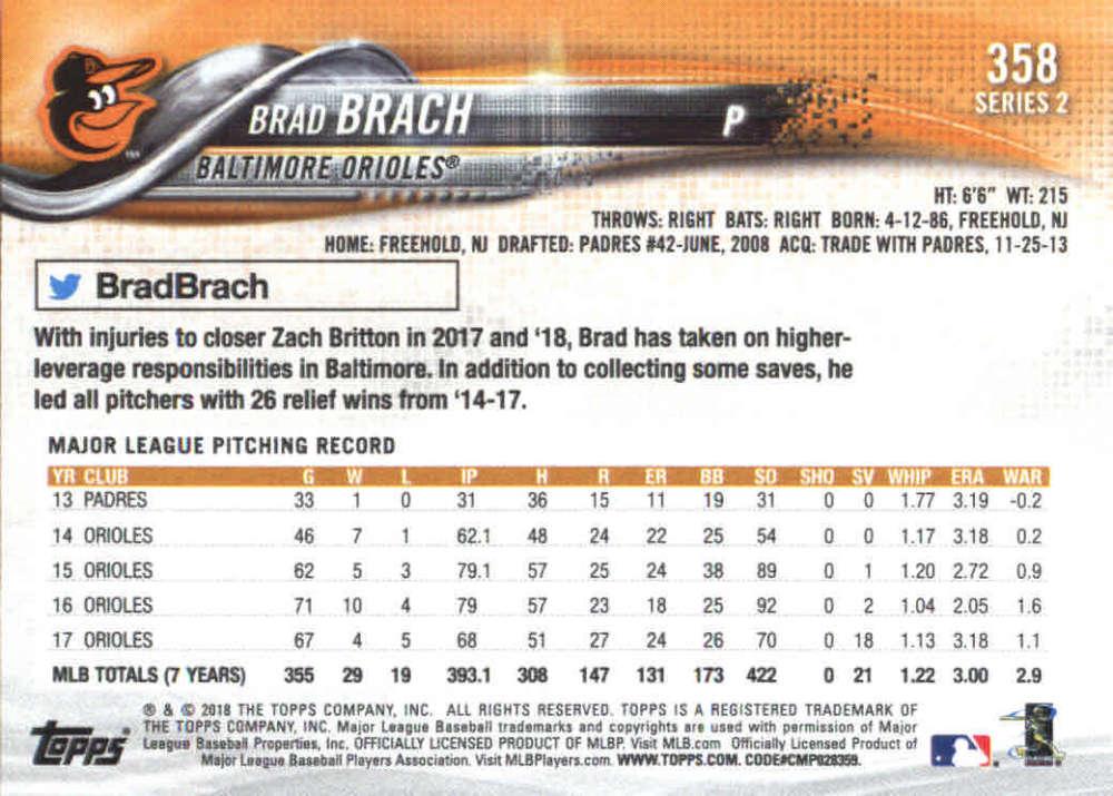 2018-Topps-Series-2-Baseball-Base-Singles-351-550-Pick-Your-Cards thumbnail 15