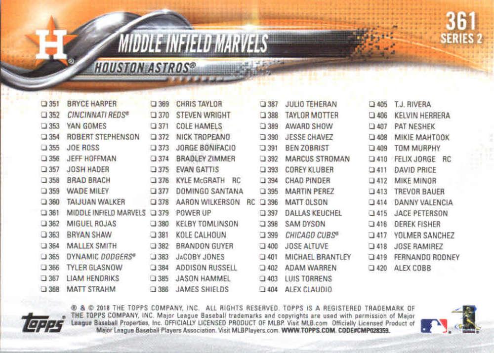 2018-Topps-Series-2-Baseball-Base-Singles-351-550-Pick-Your-Cards thumbnail 21