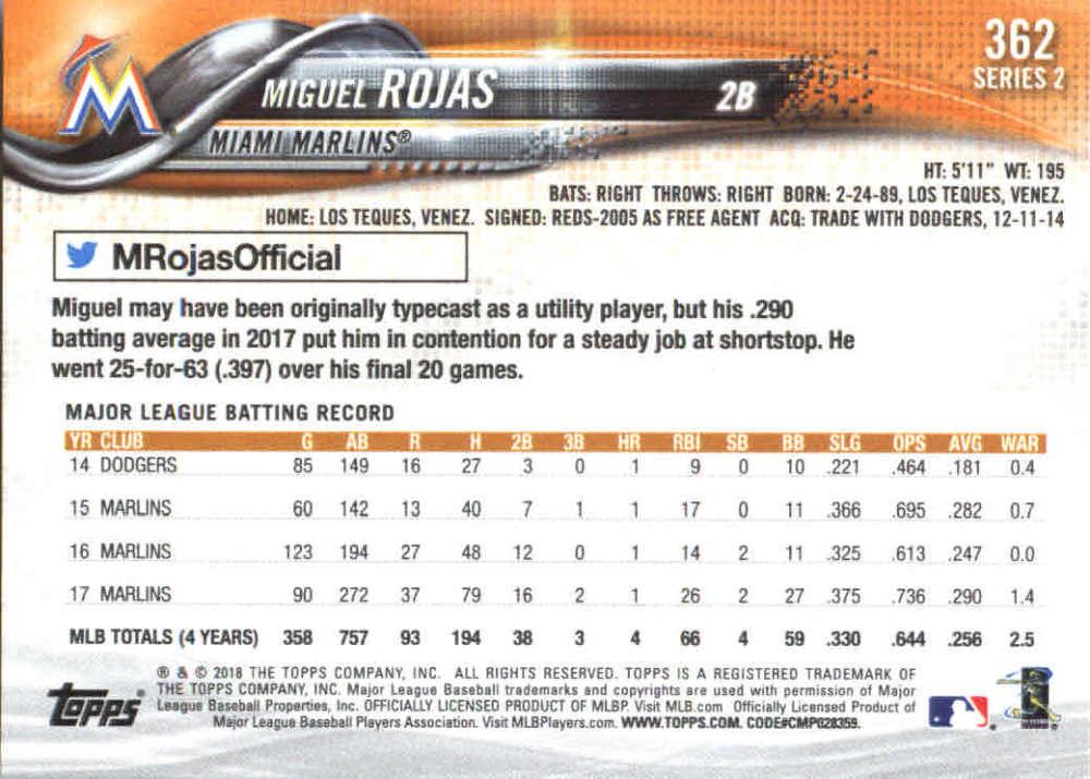 2018-Topps-Series-2-Baseball-Base-Singles-351-550-Pick-Your-Cards thumbnail 23