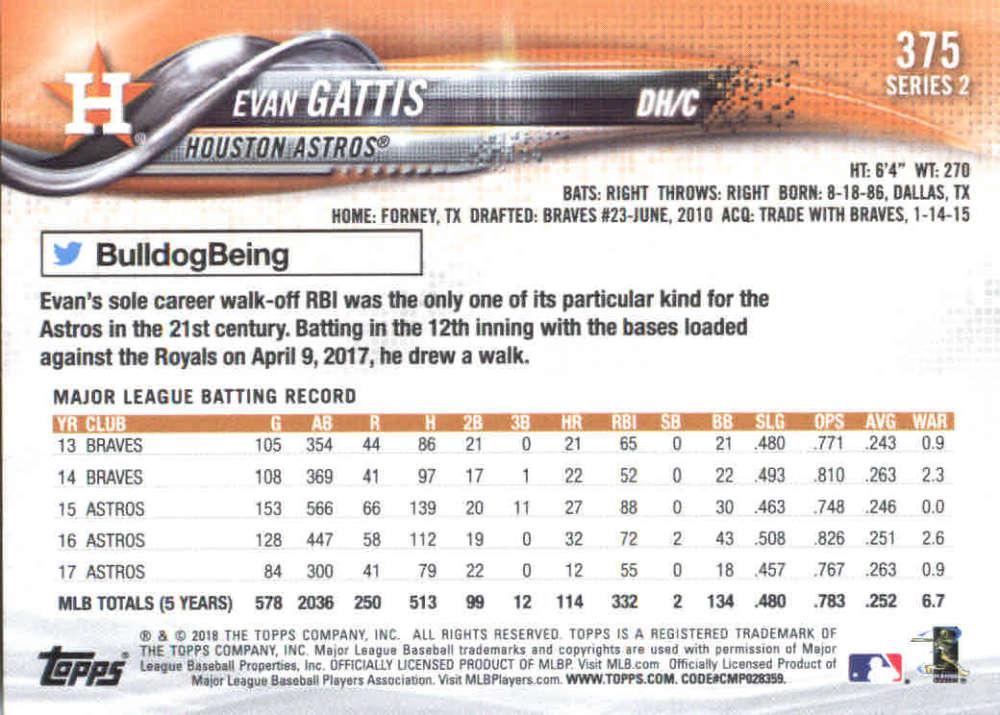 2018-Topps-Series-2-Baseball-Base-Singles-351-550-Pick-Your-Cards thumbnail 49