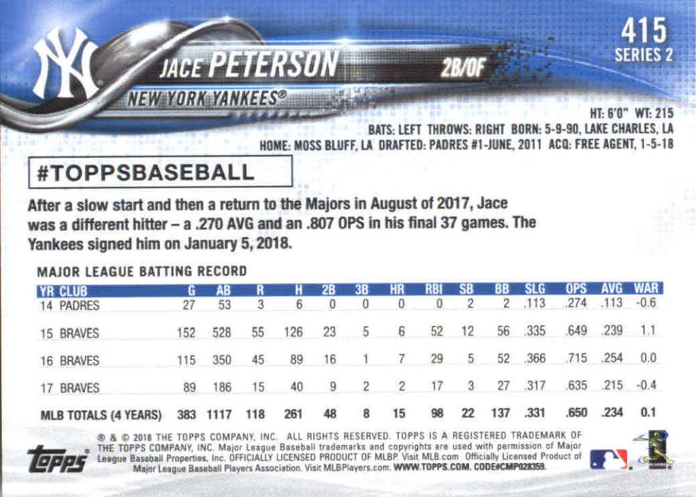 2018-Topps-Series-2-Baseball-Base-Singles-351-550-Pick-Your-Cards thumbnail 129
