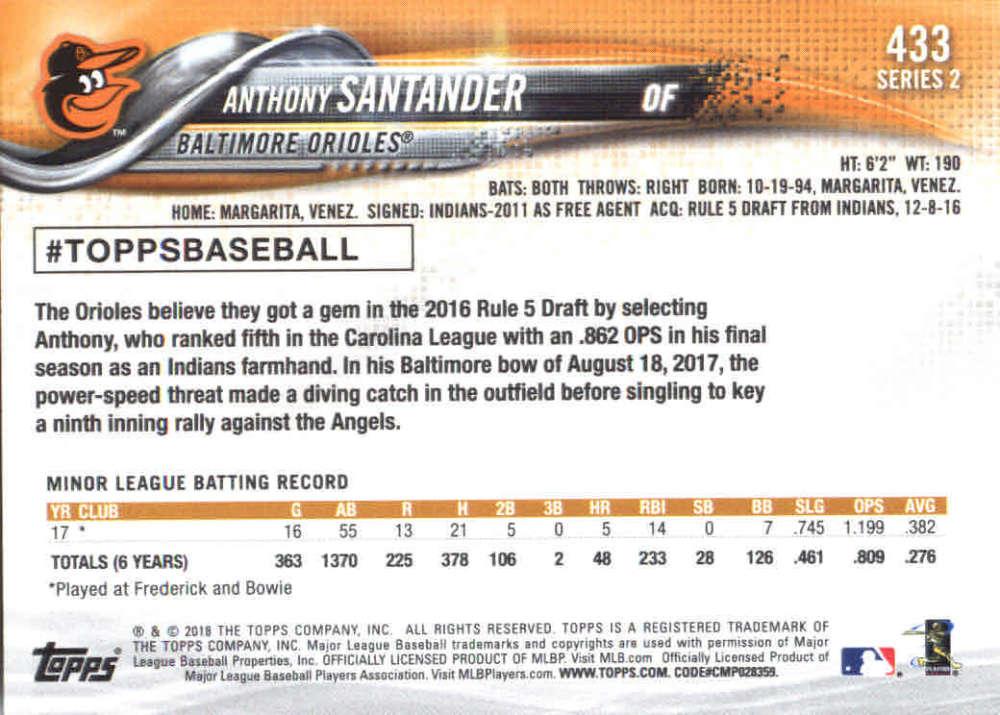 2018-Topps-Series-2-Baseball-Base-Singles-351-550-Pick-Your-Cards thumbnail 165