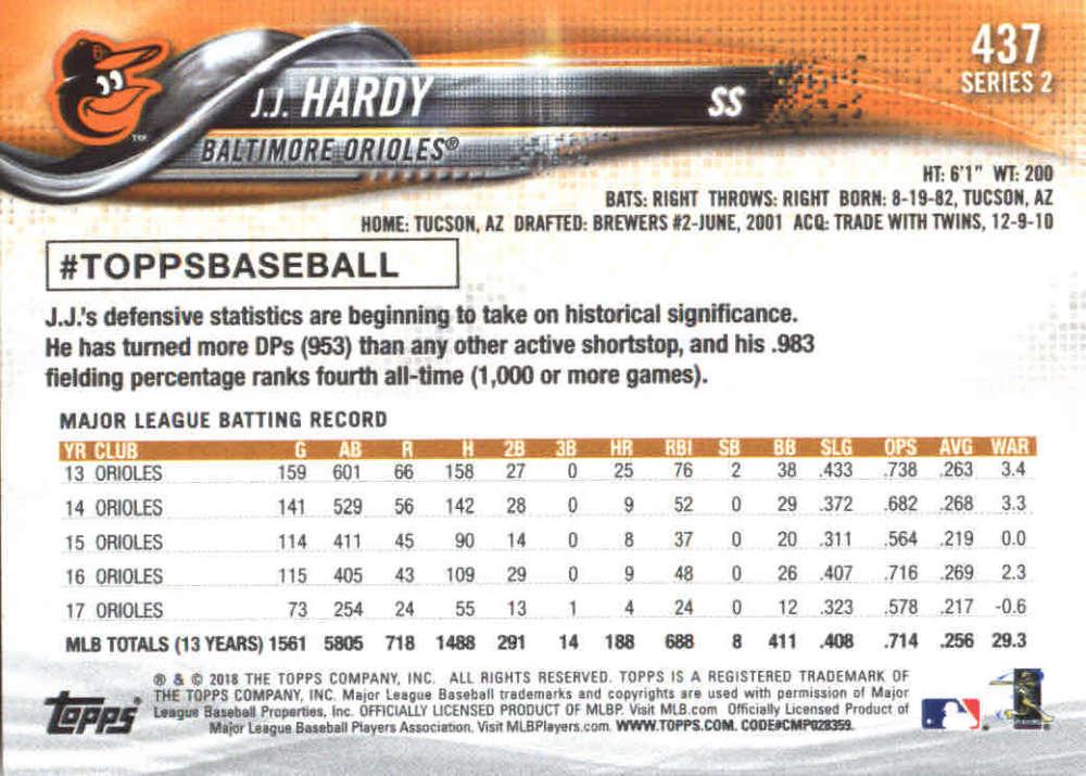 2018-Topps-Series-2-Baseball-Base-Singles-351-550-Pick-Your-Cards thumbnail 173