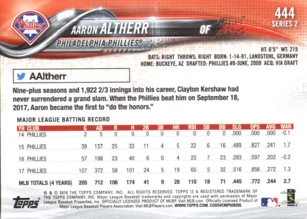 2018-Topps-Series-2-Baseball-Base-Singles-351-550-Pick-Your-Cards thumbnail 187