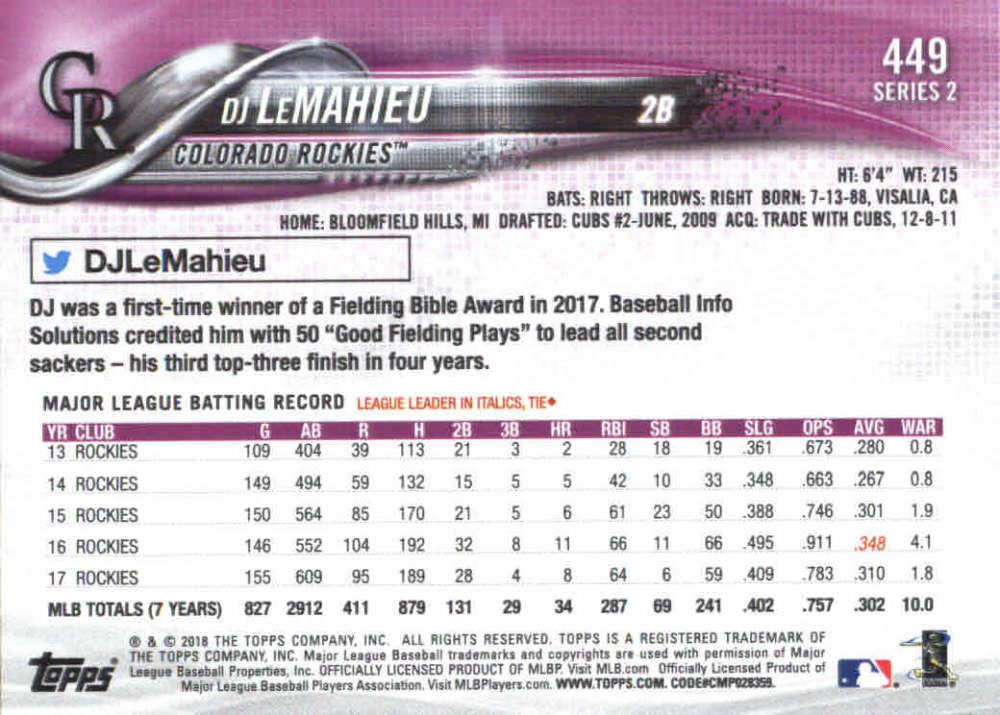 2018-Topps-Series-2-Baseball-Base-Singles-351-550-Pick-Your-Cards thumbnail 197
