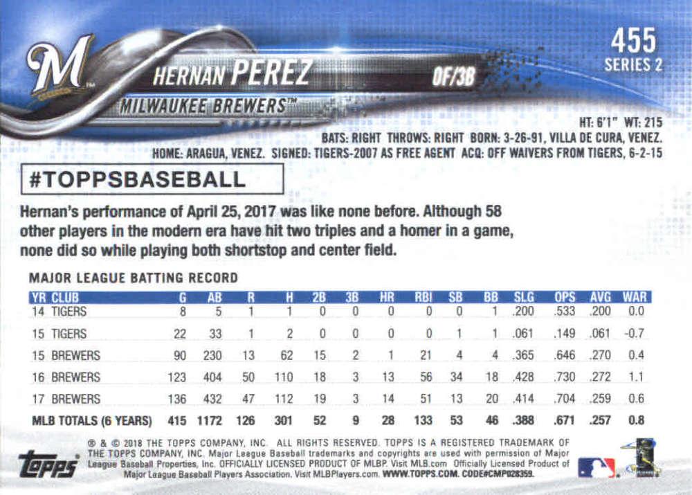 2018-Topps-Series-2-Baseball-Base-Singles-351-550-Pick-Your-Cards thumbnail 209