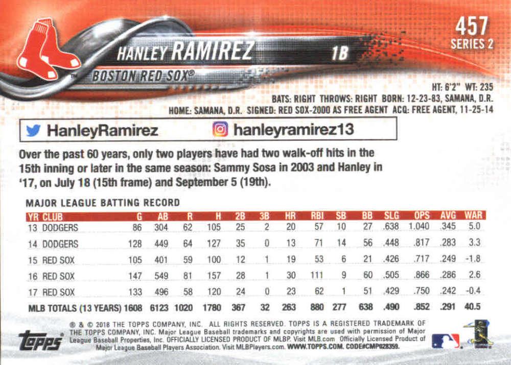 2018-Topps-Series-2-Baseball-Base-Singles-351-550-Pick-Your-Cards thumbnail 213