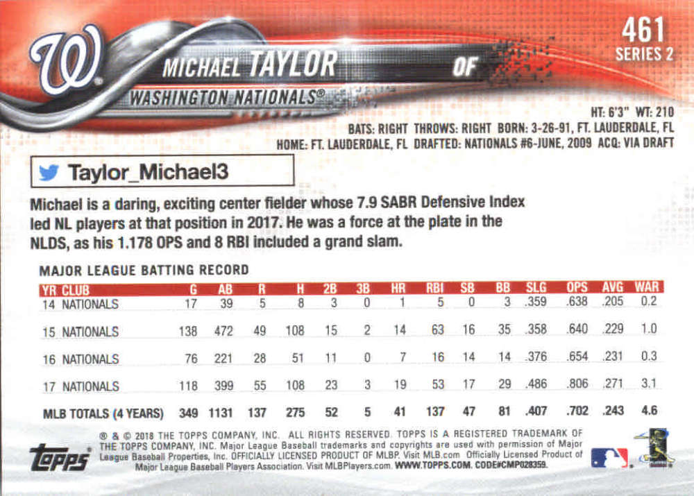 2018-Topps-Series-2-Baseball-Base-Singles-351-550-Pick-Your-Cards thumbnail 221