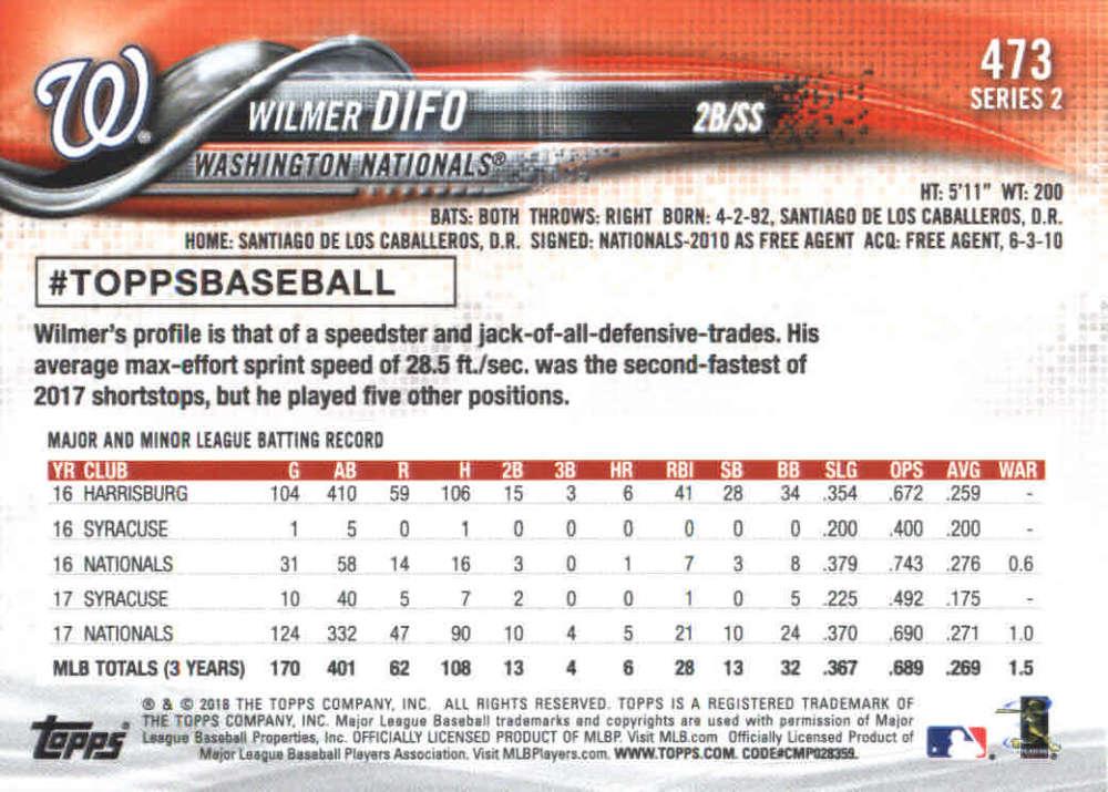 2018-Topps-Series-2-Baseball-Base-Singles-351-550-Pick-Your-Cards thumbnail 243