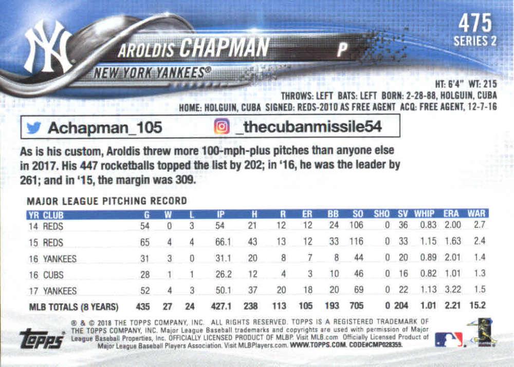 2018-Topps-Series-2-Baseball-Base-Singles-351-550-Pick-Your-Cards thumbnail 247