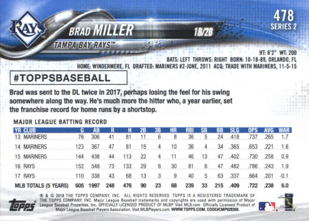 2018-Topps-Series-2-Baseball-Base-Singles-351-550-Pick-Your-Cards thumbnail 253