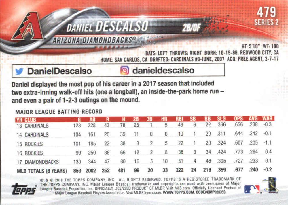 2018-Topps-Series-2-Baseball-Base-Singles-351-550-Pick-Your-Cards thumbnail 255