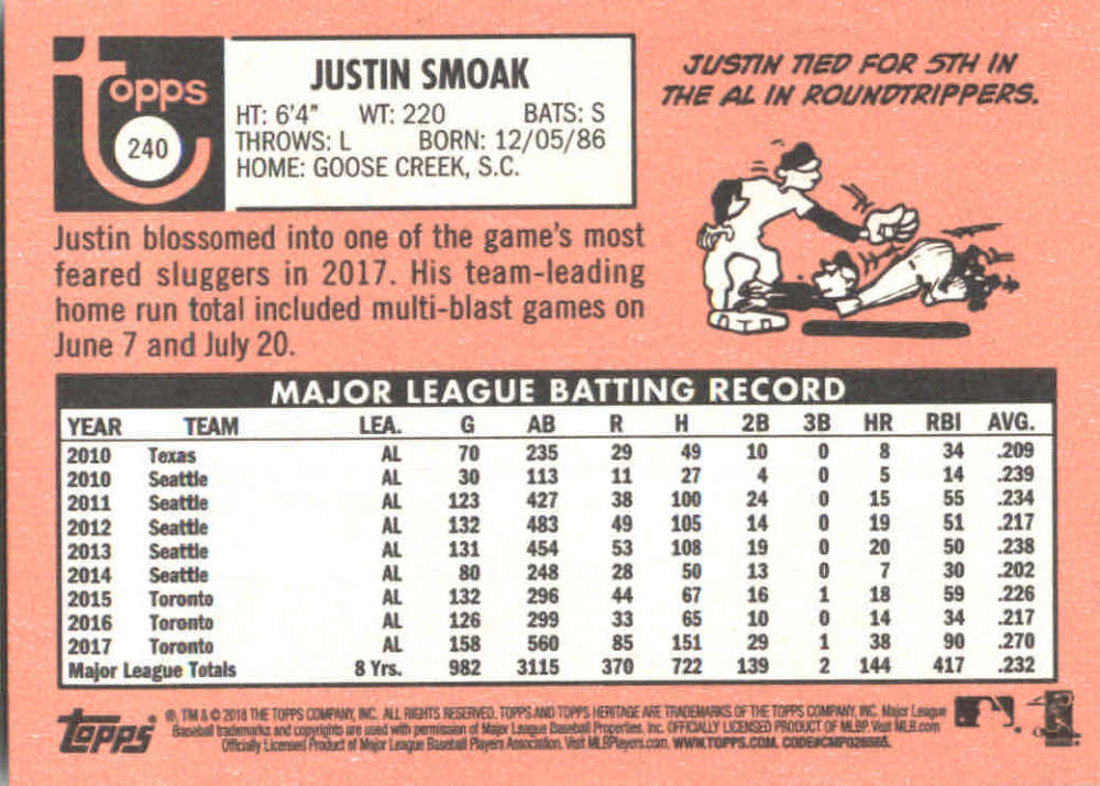 2018-Heritage-Baseball-Card-Singles-201-400-You-Pick-Complete-Your-Set thumbnail 69