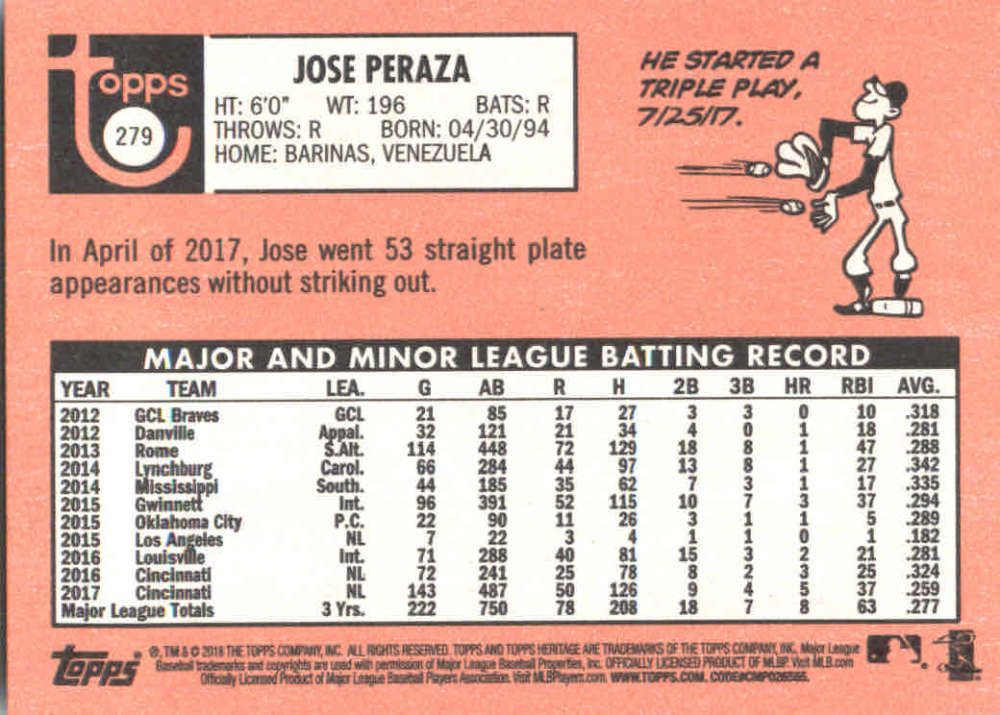 2018-Heritage-Baseball-Card-Singles-201-400-You-Pick-Complete-Your-Set thumbnail 135