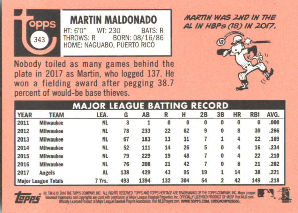 2018-Heritage-Baseball-Card-Singles-201-400-You-Pick-Complete-Your-Set thumbnail 247