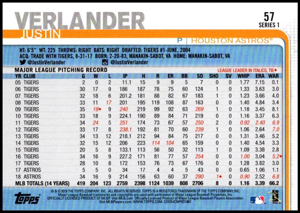 2019-Topps-MLB-Photo-Variation-SP-Series-1-amp-2-Short-Print-Pick-Your-Cards-Lot thumbnail 86