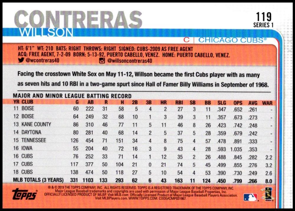 2019-Topps-MLB-Photo-Variation-SP-Series-1-amp-2-Short-Print-Pick-Your-Cards-Lot thumbnail 94