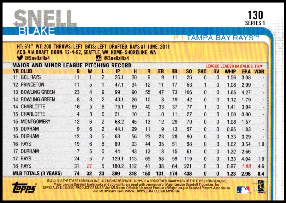2019-Topps-MLB-Photo-Variation-SP-Series-1-amp-2-Short-Print-Pick-Your-Cards-Lot thumbnail 96