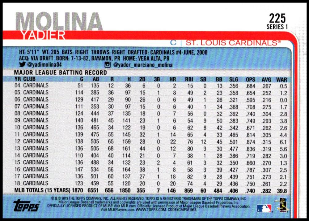 2019-Topps-MLB-Photo-Variation-SP-Series-1-amp-2-Short-Print-Pick-Your-Cards-Lot thumbnail 108