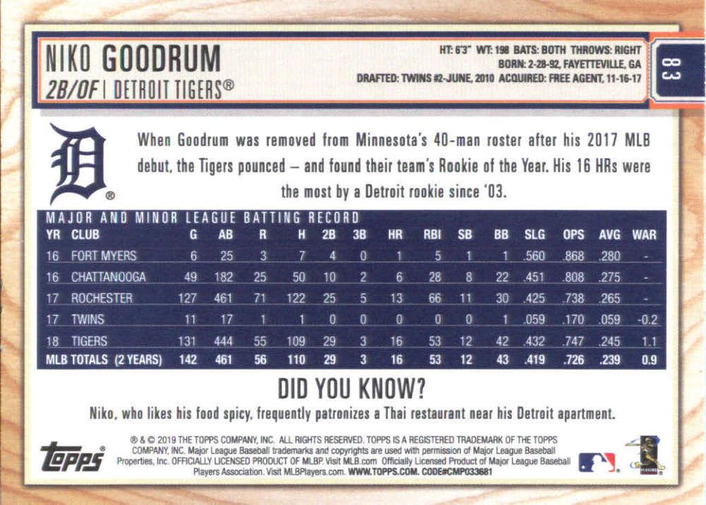 2019-Topps-BIG-LEAGUE-MLB-Baseball-GOLD-Parallel-Pick-Your-Cards-Make-a-Lot thumbnail 99