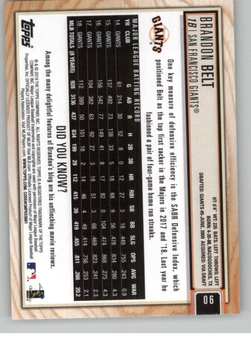 2019-Topps-BIG-LEAGUE-MLB-Baseball-GOLD-Parallel-Pick-Your-Cards-Make-a-Lot thumbnail 105