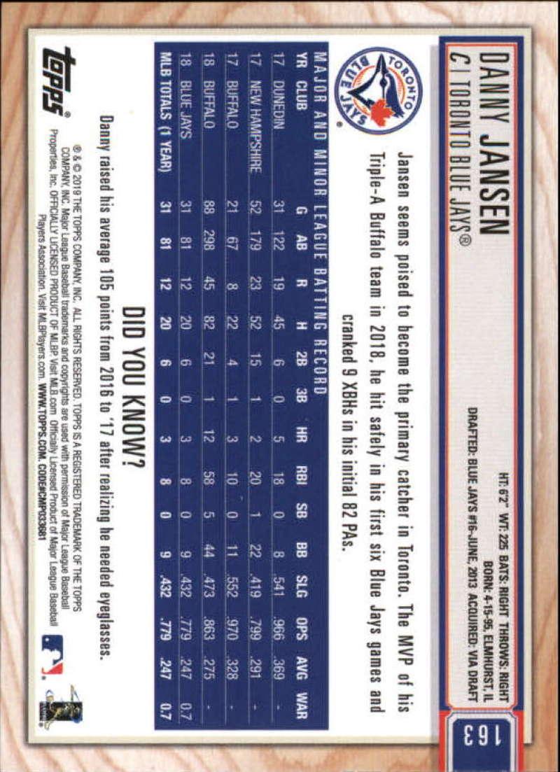 2019-Topps-BIG-LEAGUE-MLB-Baseball-GOLD-Parallel-Pick-Your-Cards-Make-a-Lot thumbnail 191