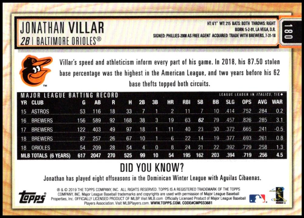 2019-Topps-BIG-LEAGUE-MLB-Baseball-GOLD-Parallel-Pick-Your-Cards-Make-a-Lot thumbnail 211
