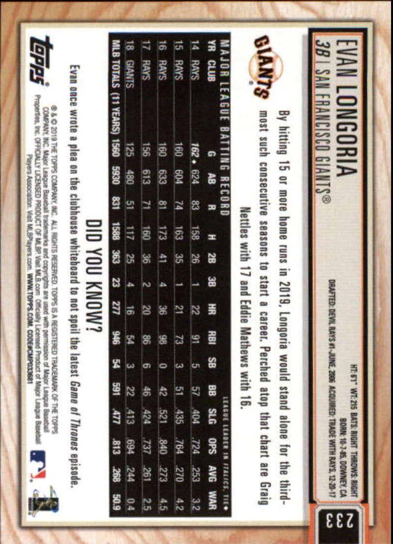 2019-Topps-BIG-LEAGUE-MLB-Baseball-GOLD-Parallel-Pick-Your-Cards-Make-a-Lot thumbnail 269