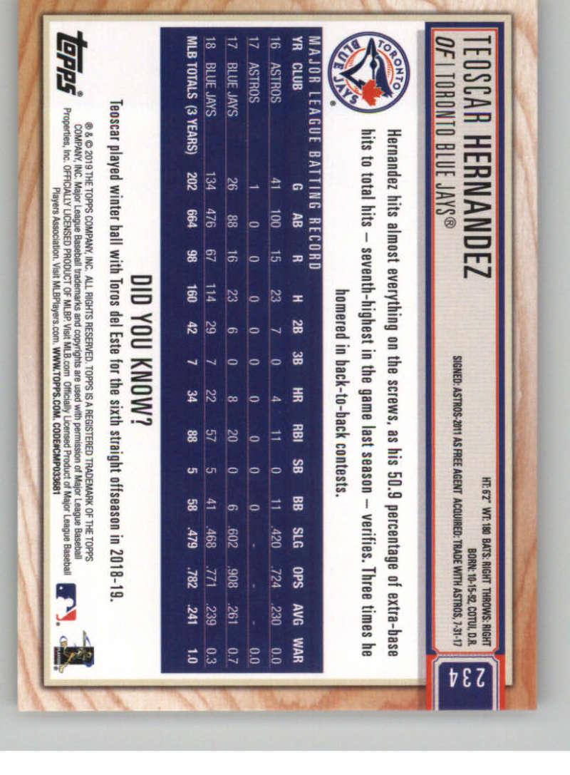 2019-Topps-BIG-LEAGUE-MLB-Baseball-GOLD-Parallel-Pick-Your-Cards-Make-a-Lot thumbnail 271