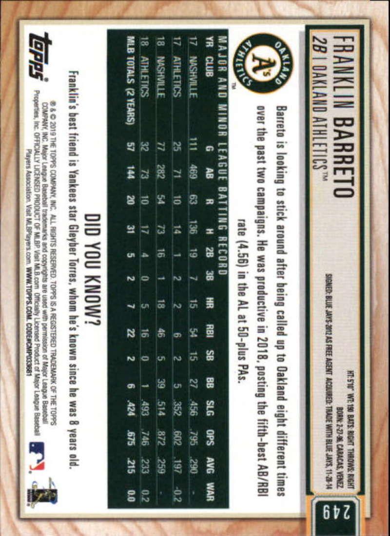 2019-Topps-BIG-LEAGUE-MLB-Baseball-GOLD-Parallel-Pick-Your-Cards-Make-a-Lot thumbnail 289