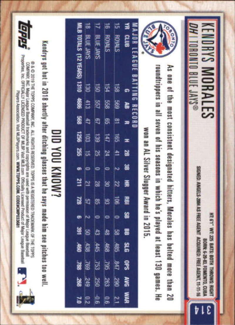 2019-Topps-BIG-LEAGUE-MLB-Baseball-GOLD-Parallel-Pick-Your-Cards-Make-a-Lot thumbnail 373