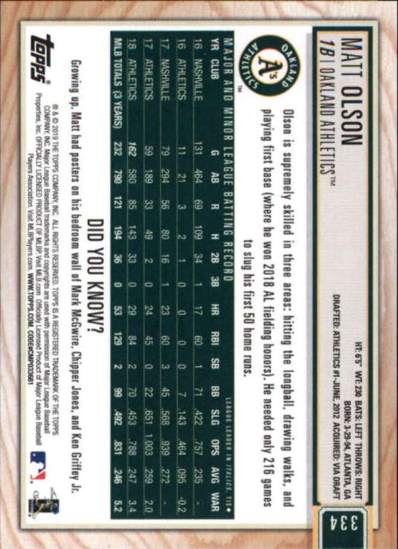 2019-Topps-BIG-LEAGUE-MLB-Baseball-GOLD-Parallel-Pick-Your-Cards-Make-a-Lot thumbnail 401
