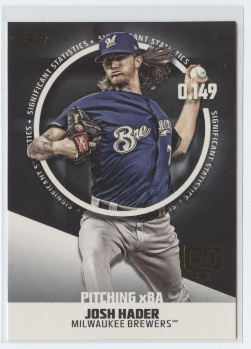 2019 Topps  Significant Statistics 150th Anniversary