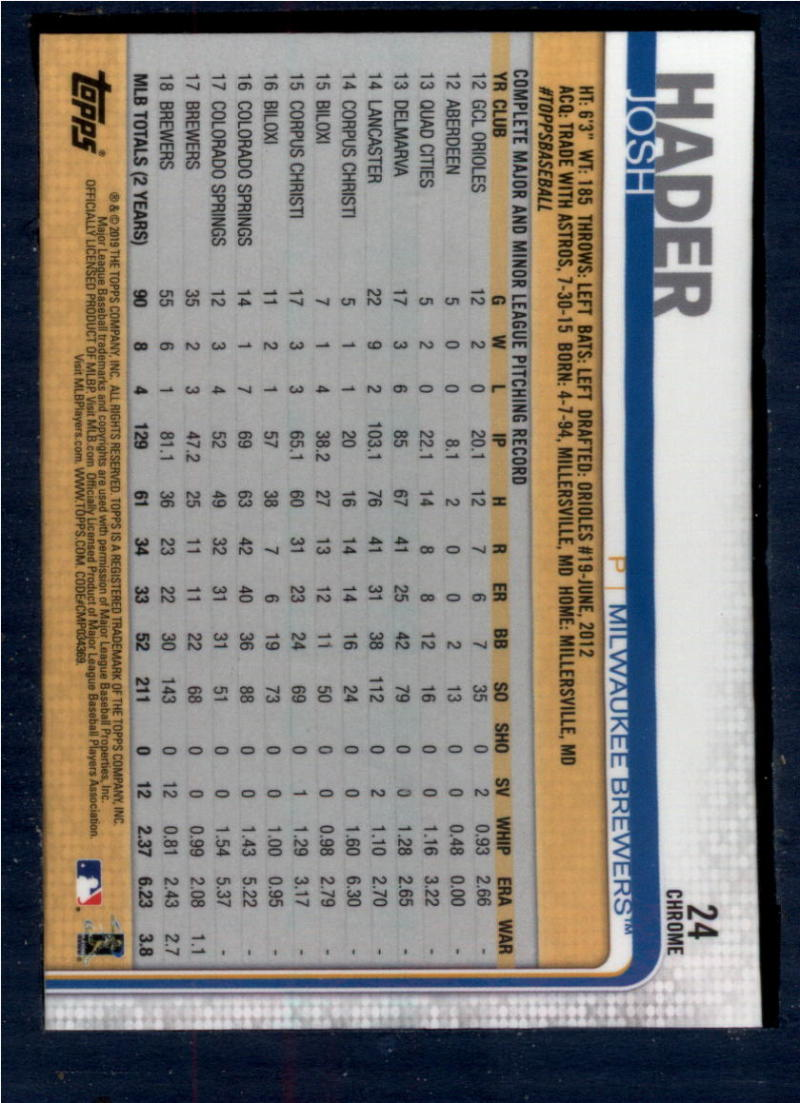 2019-Topps-Chrome-Baseball-Singles-1-204-YOU-PICK-FROM-LIST-VLAD-TATIS-ALONSO thumbnail 50