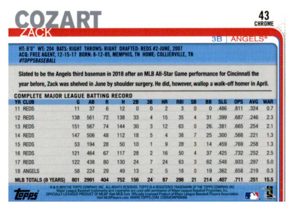2019-Topps-Chrome-Baseball-Singles-1-204-YOU-PICK-FROM-LIST-VLAD-TATIS-ALONSO thumbnail 88